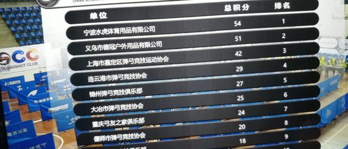 Табло турнира по стрельбе из рогатки в Китае